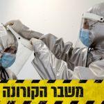 הקורונה בישראל: 1,221 נדבקים, עלייה במספר המונשמים